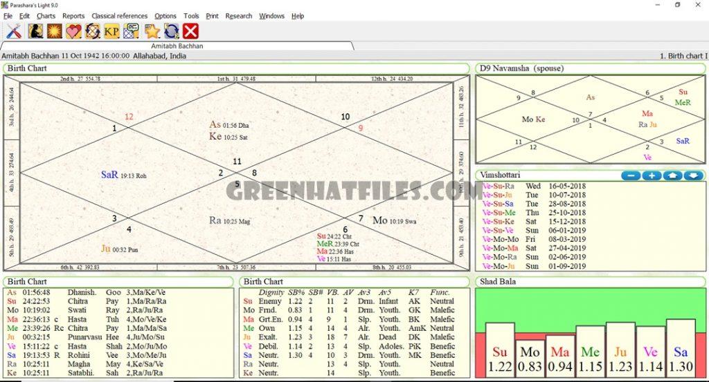parashar light kundli software free download in hindi